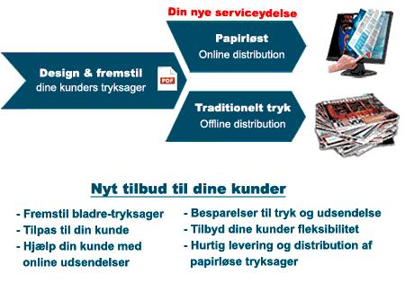 Eksisterende kunder Danskejet