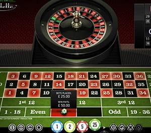 Roulette skamlen