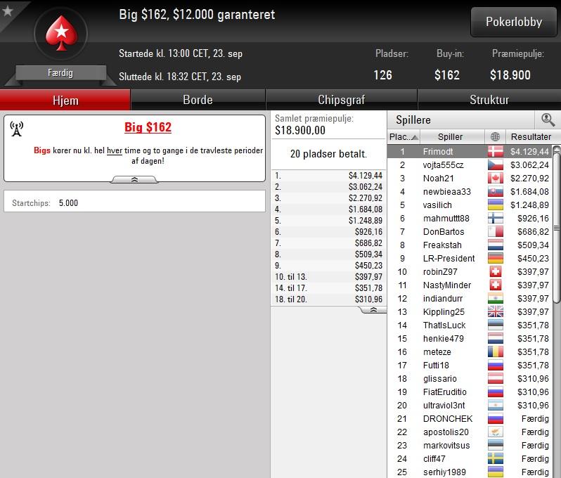 Casino specialisterne–580939